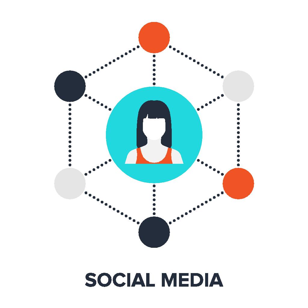 services-social-media-marketing-community